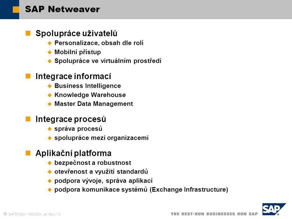 SAP Netweaver Spolupráce uživatelů Integrace informací