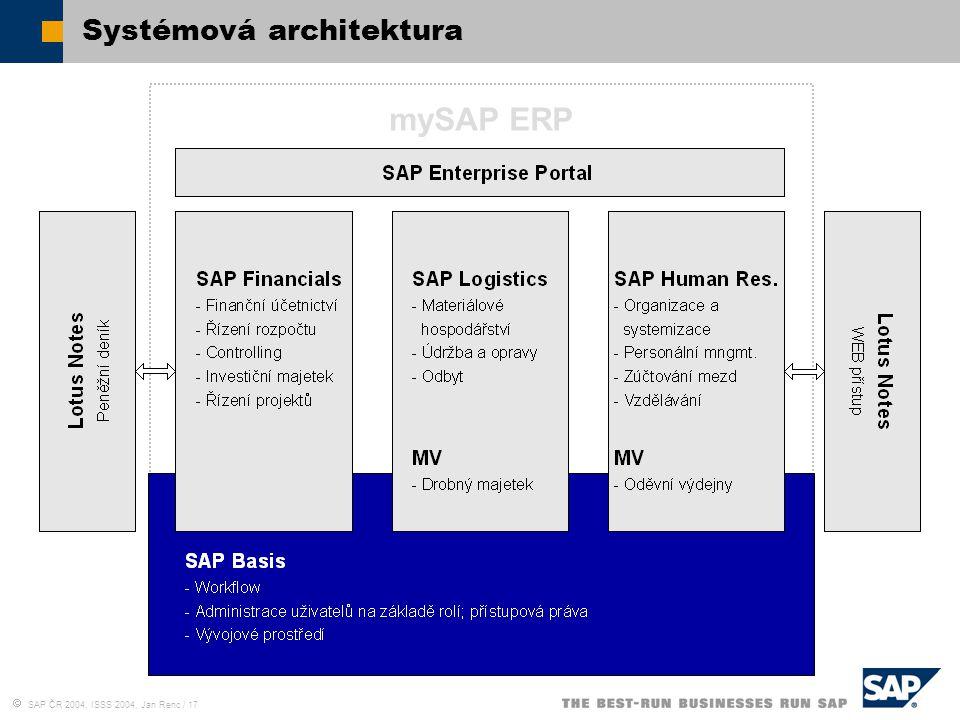 Systémová architektura