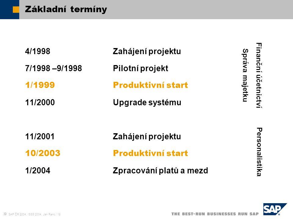 Základní termíny 4/1998 Zahájení projektu