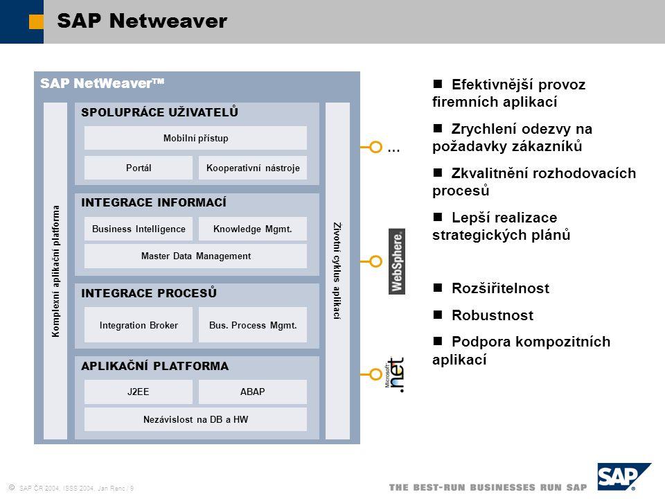SAP Netweaver Efektivnější provoz firemních aplikací