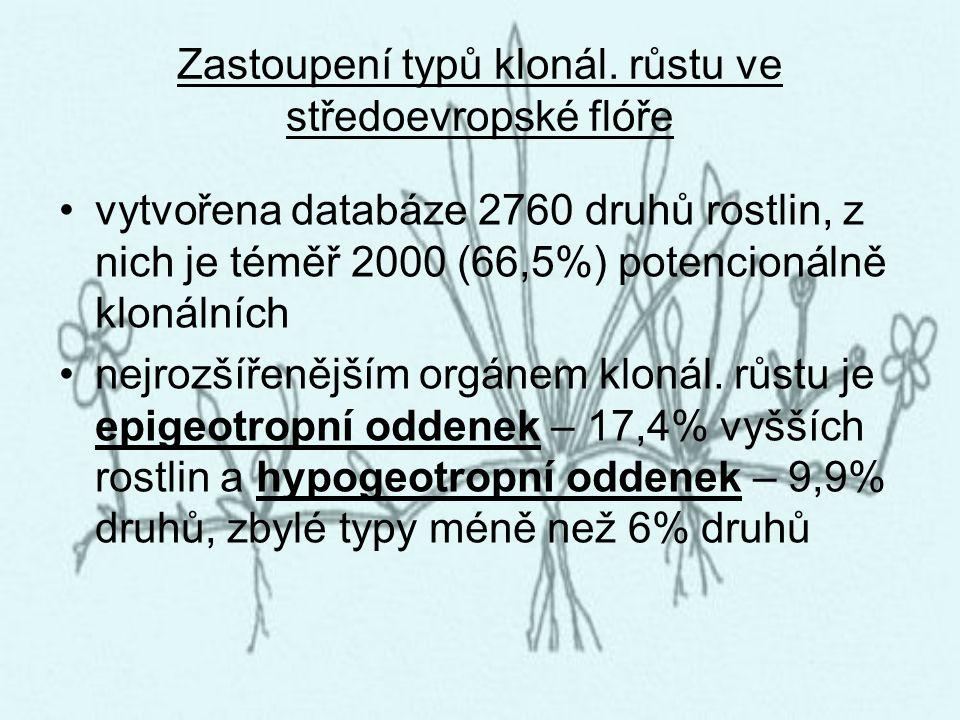Zastoupení typů klonál. růstu ve středoevropské flóře