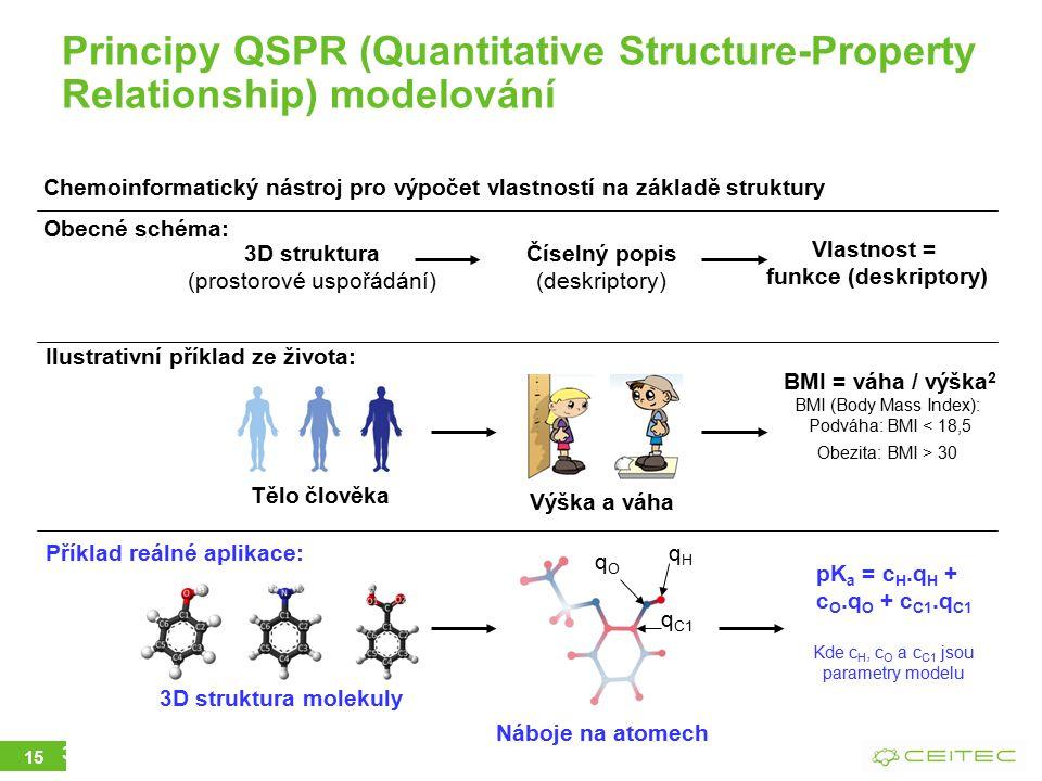 PSE GSC 1.10.2005. Principy QSPR (Quantitative Structure-Property Relationship) modelování.