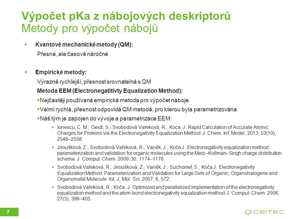 Výpočet pKa z nábojových deskriptorů Metody pro výpočet nábojů