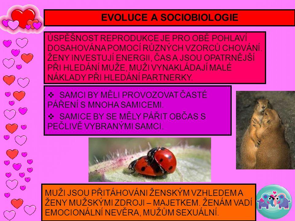 EVOLUCE A SOCIOBIOLOGIE