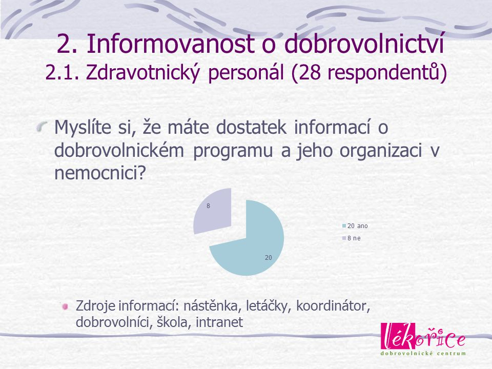 2. Informovanost o dobrovolnictví 2. 1