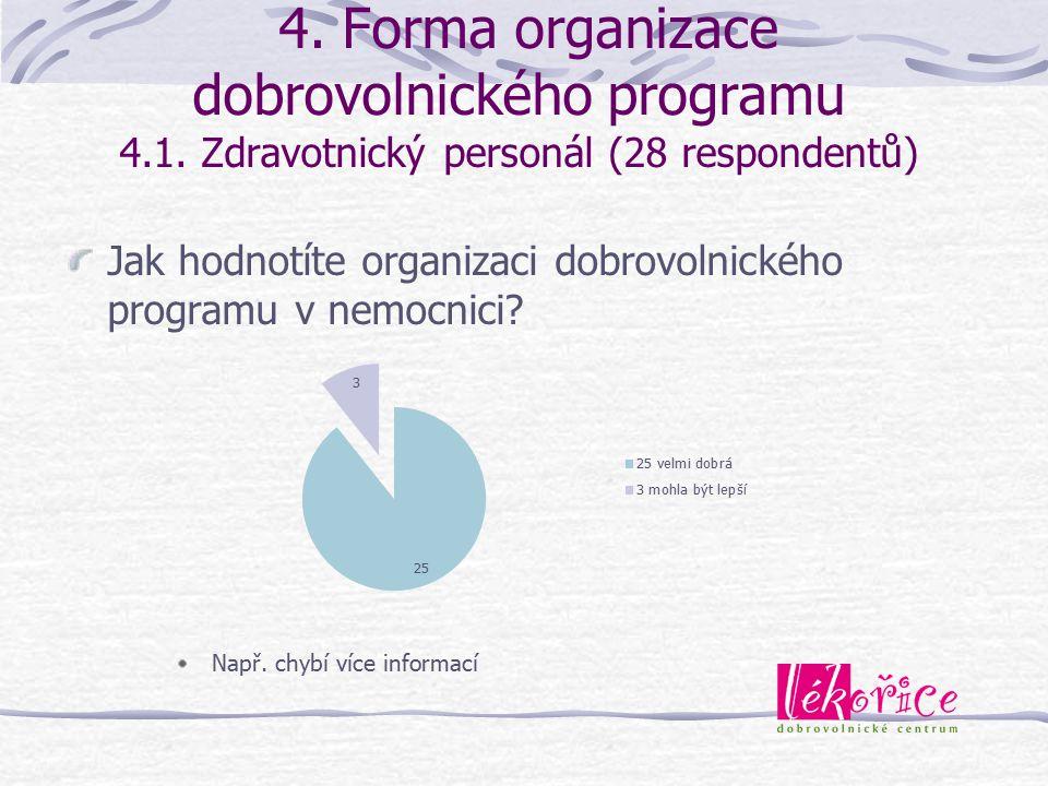 4. Forma organizace dobrovolnického programu 4. 1