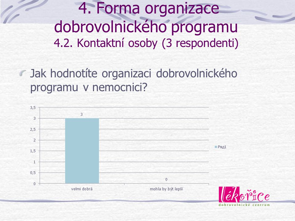 4. Forma organizace dobrovolnického programu 4. 2