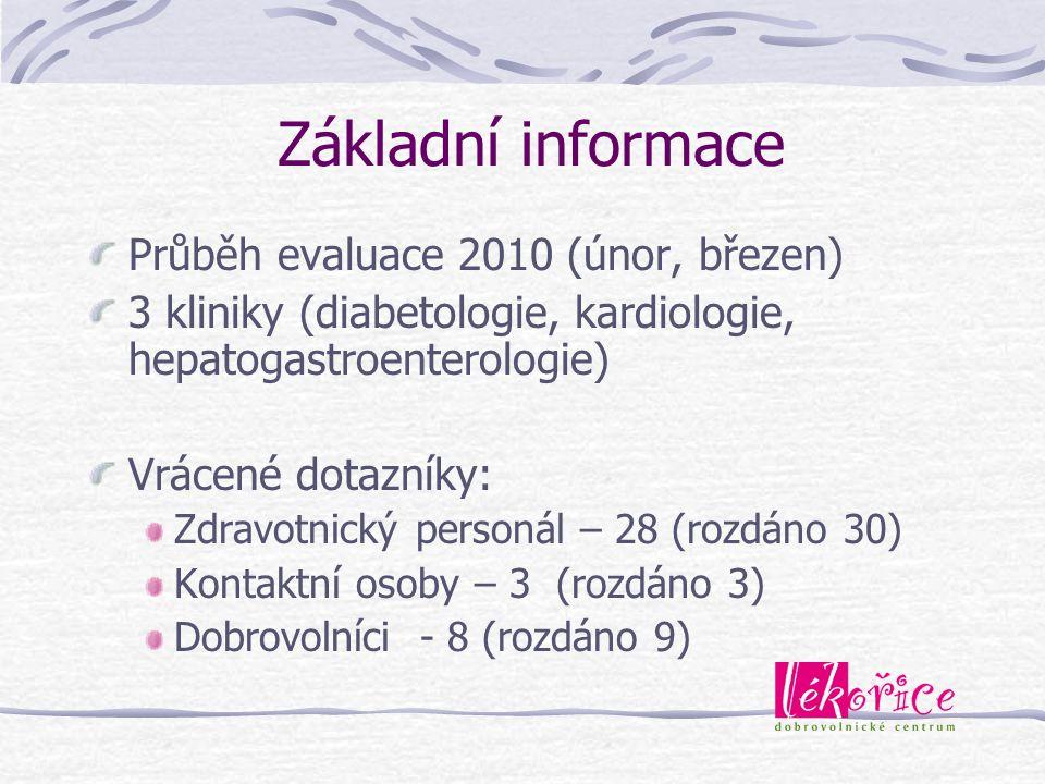 Základní informace Průběh evaluace 2010 (únor, březen)