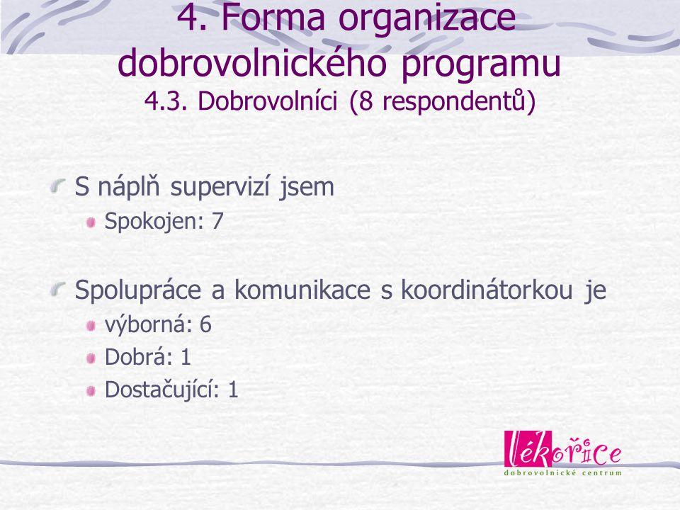 4. Forma organizace dobrovolnického programu 4. 3