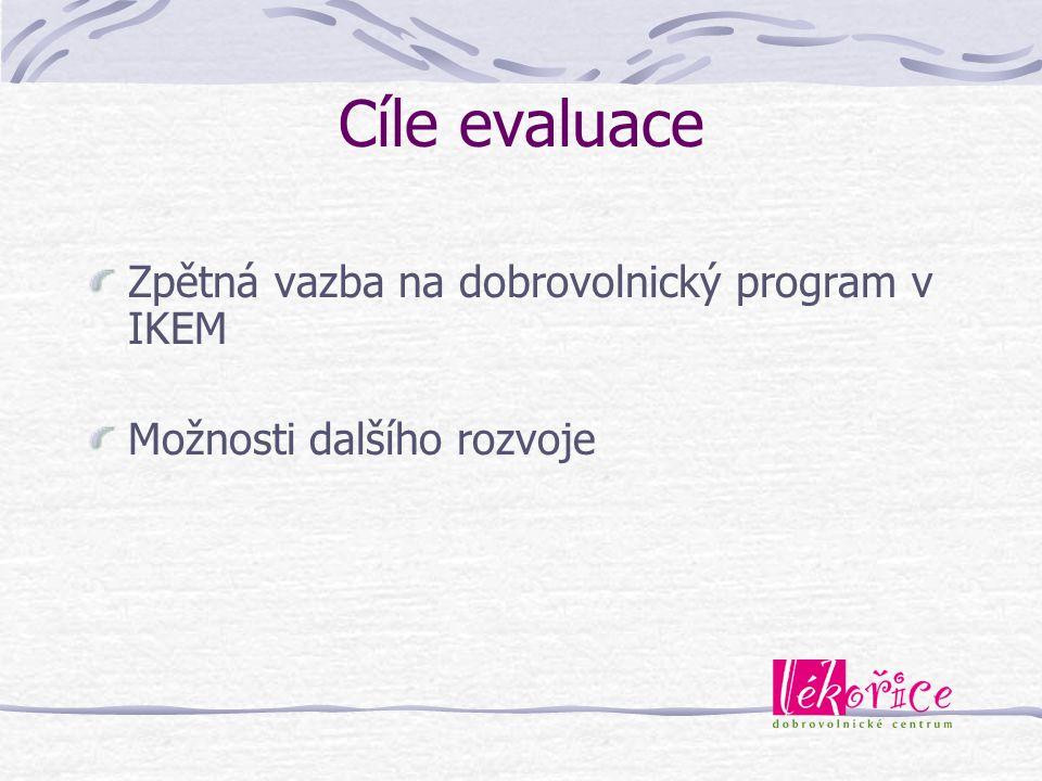 Cíle evaluace Zpětná vazba na dobrovolnický program v IKEM