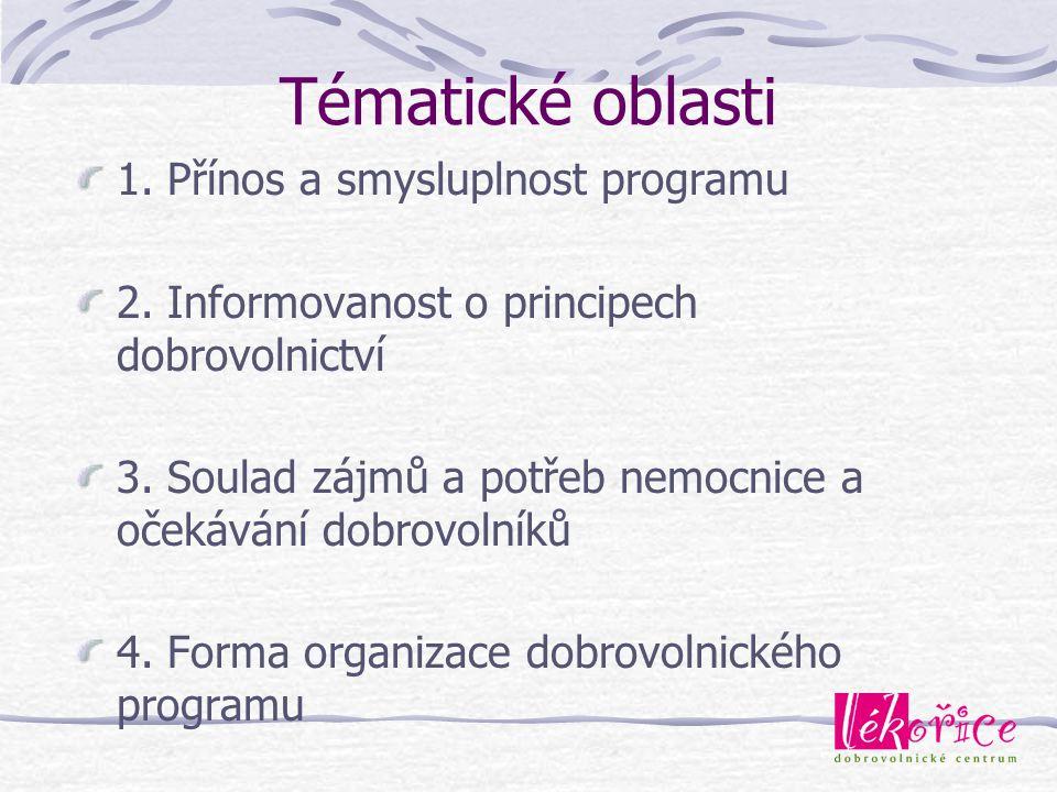 Tématické oblasti 1. Přínos a smysluplnost programu