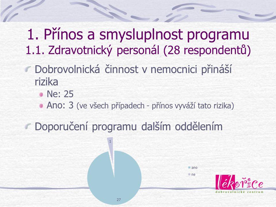 1. Přínos a smysluplnost programu 1. 1