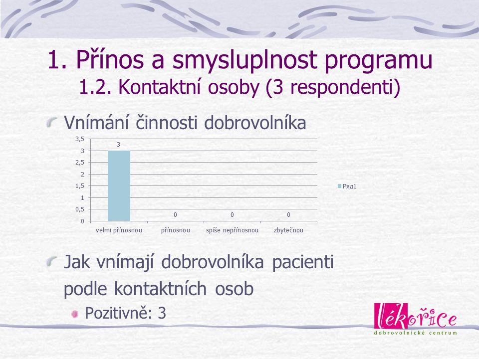 1. Přínos a smysluplnost programu 1.2. Kontaktní osoby (3 respondenti)