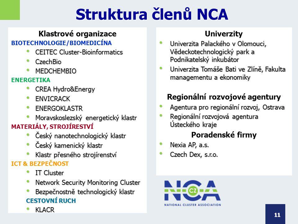 Regionální rozvojové agentury