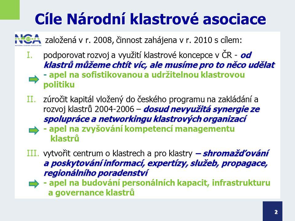 Cíle Národní klastrové asociace
