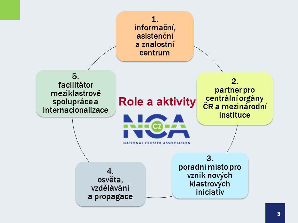 Role a aktivity 1. informační, asistenční a znalostní centrum