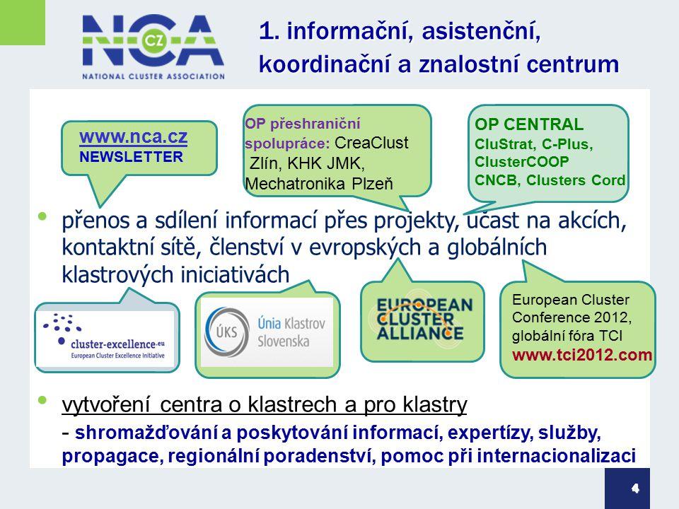 1. informační, asistenční, koordinační a znalostní centrum