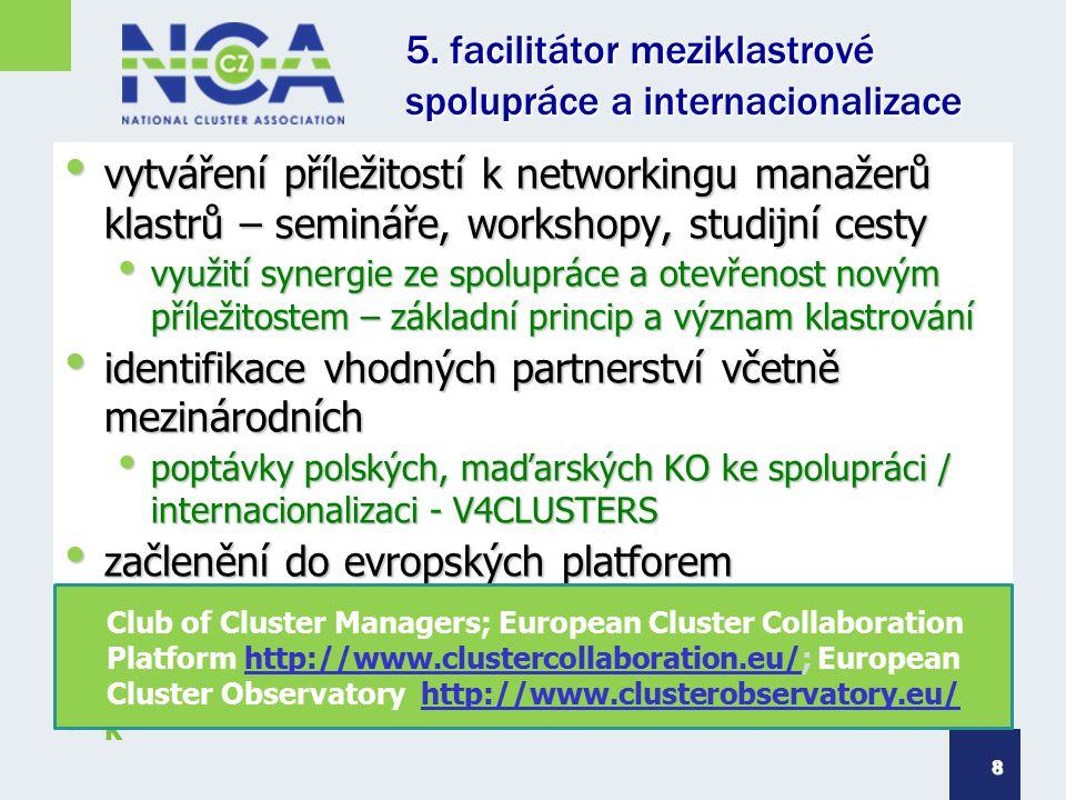 5. facilitátor meziklastrové spolupráce a internacionalizace