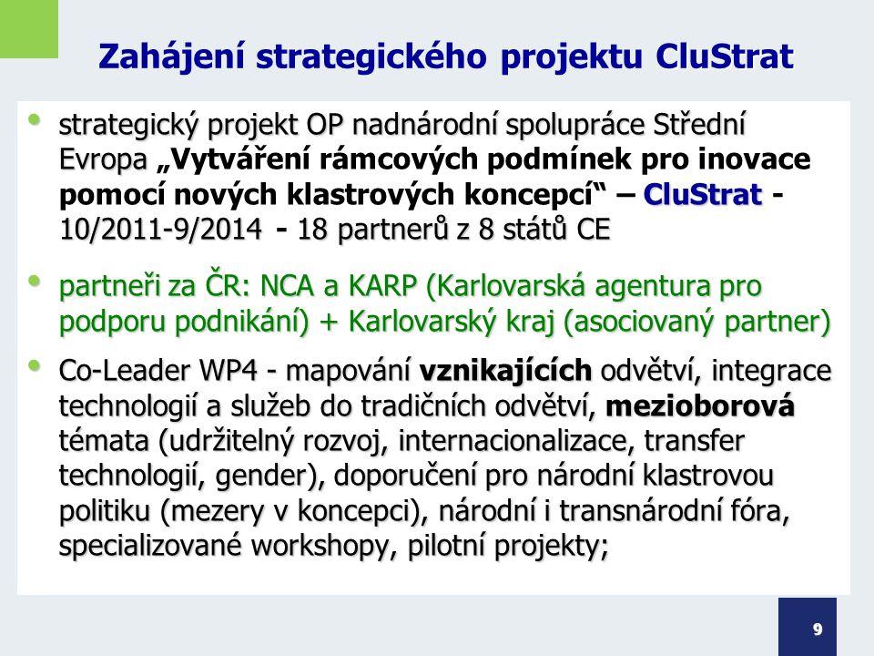 Zahájení strategického projektu CluStrat