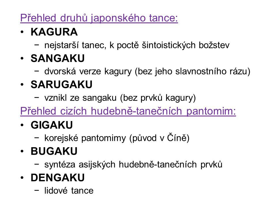 Přehled druhů japonského tance: KAGURA SANGAKU SARUGAKU