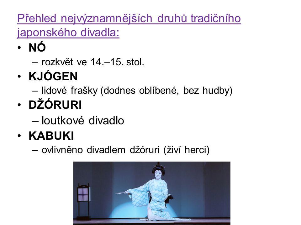 Přehled nejvýznamnějších druhů tradičního japonského divadla: NÓ