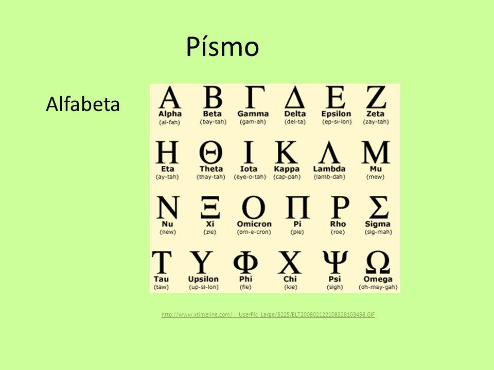 Písmo Alfabeta http://www.xtimeline.com/__UserPic_Large/5225/ELT200802122108328103458.GIF