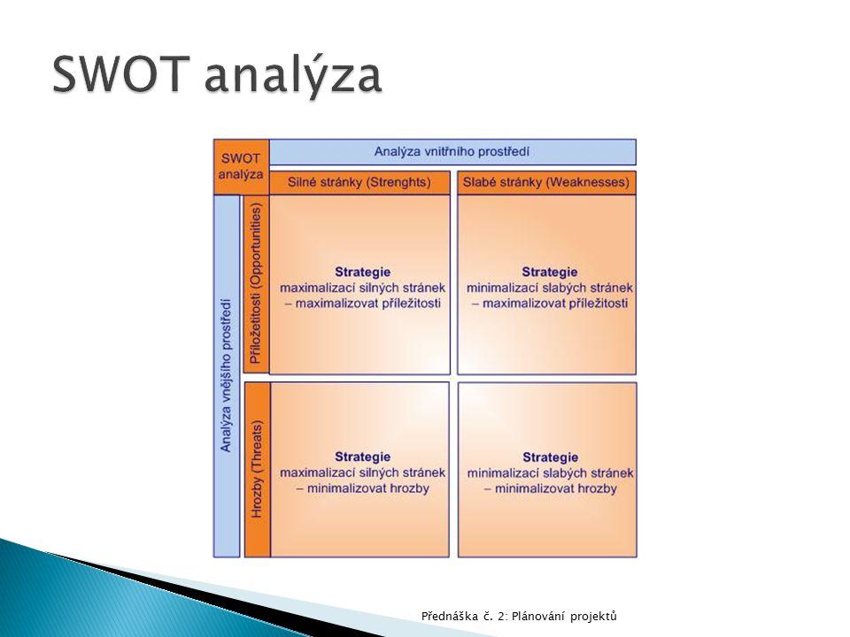 Matematické metody v ekonomice a řízení II