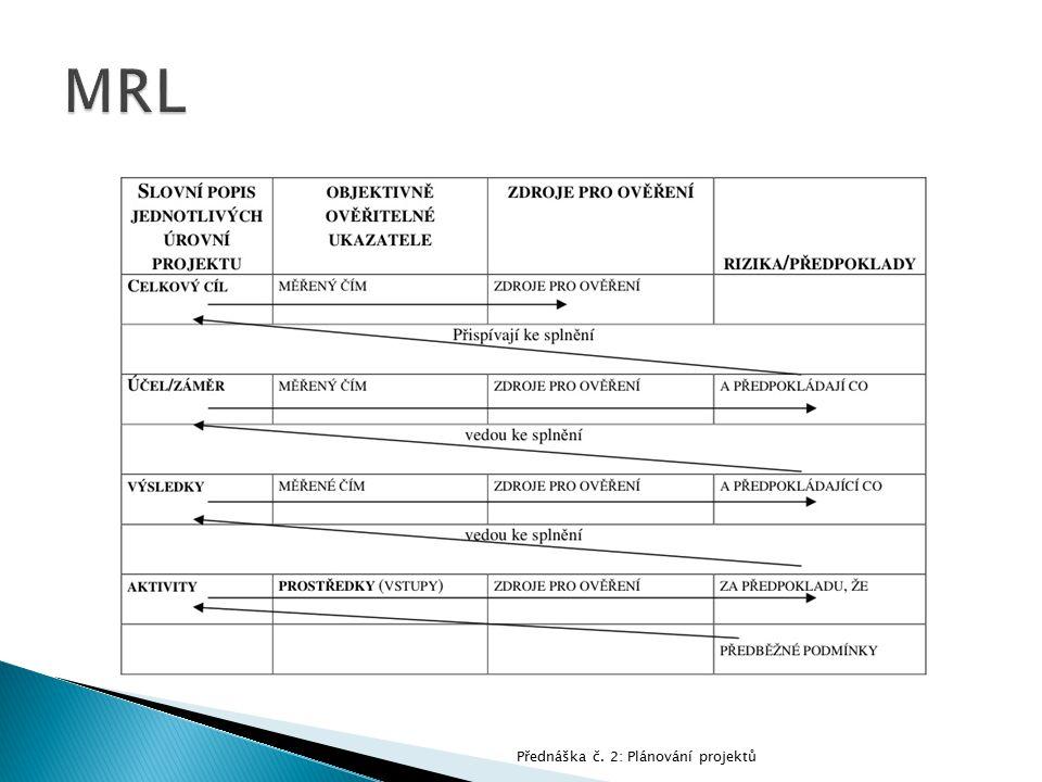 MRL Přednáška č. 2: Plánování projektů
