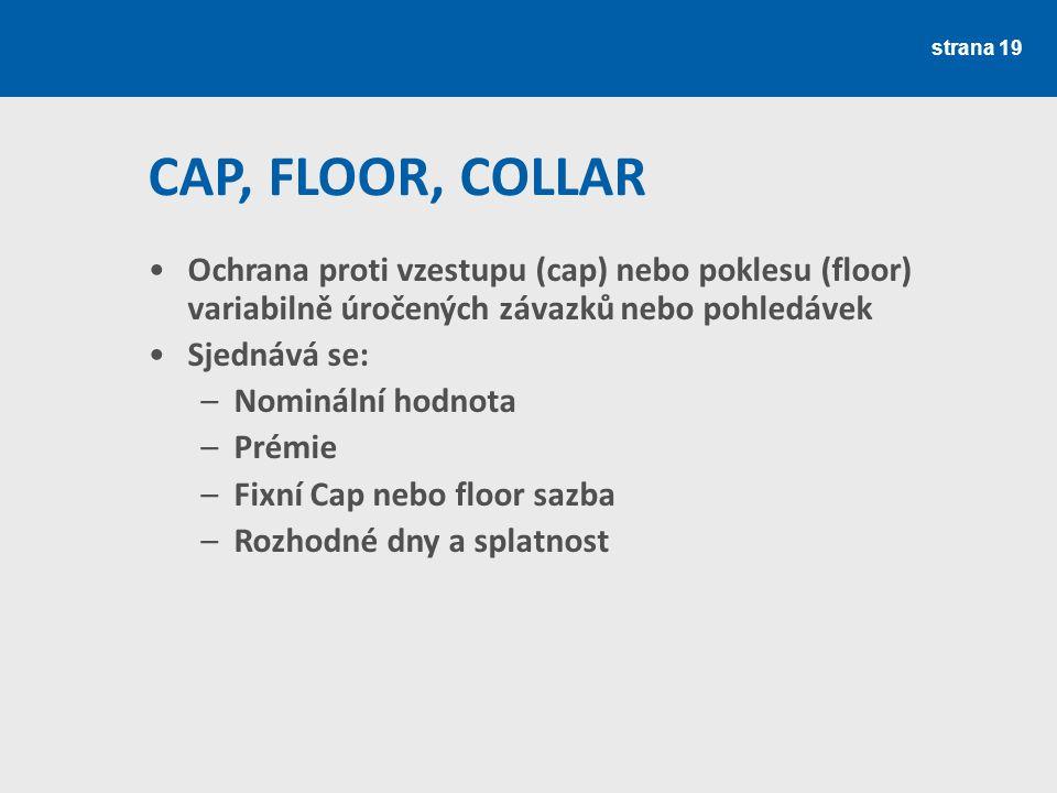 CAP, FLOOR, COLLAR Ochrana proti vzestupu (cap) nebo poklesu (floor) variabilně úročených závazků nebo pohledávek.