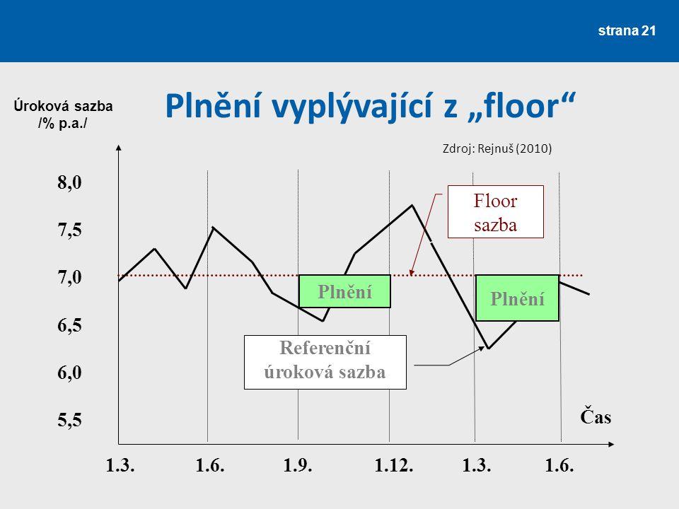 """Plnění vyplývající z """"floor"""