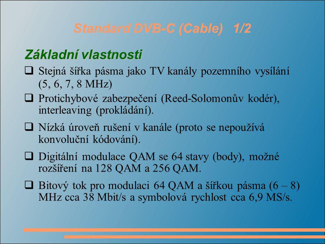 Standard DVB-C (Cable) 1/2