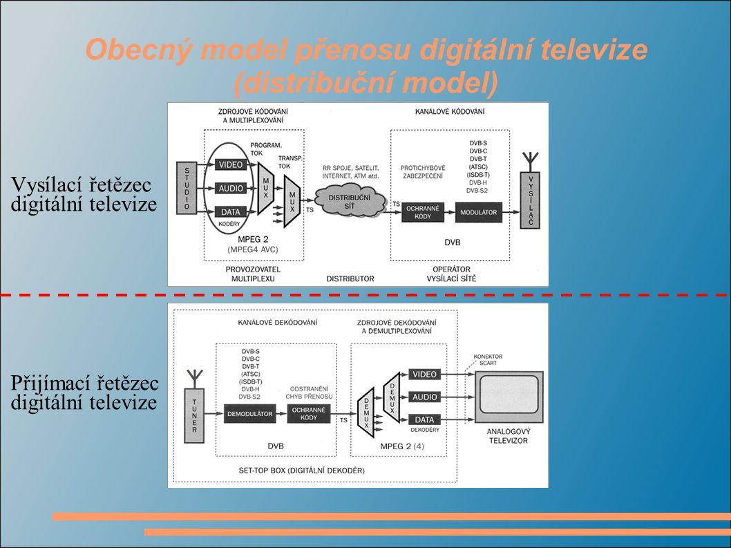 Obecný model přenosu digitální televize (distribuční model)