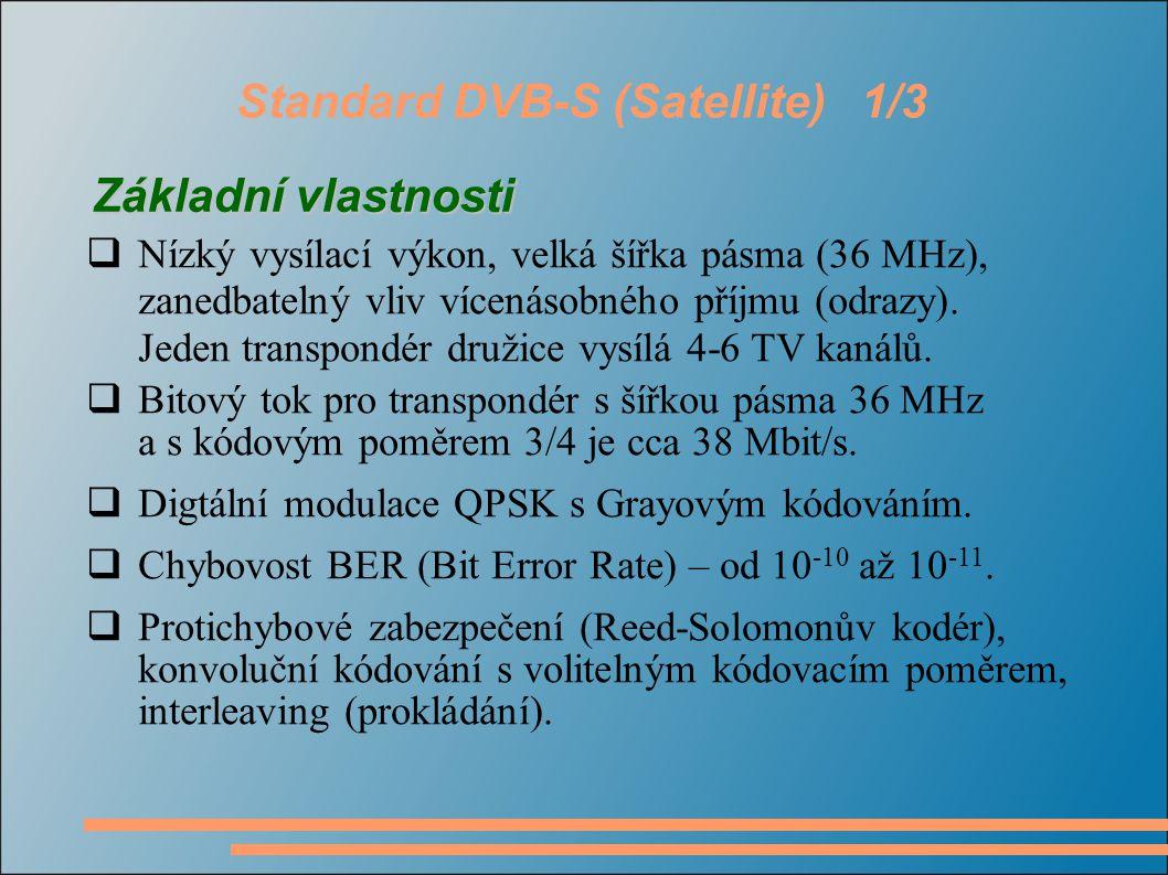 Standard DVB-S (Satellite) 1/3