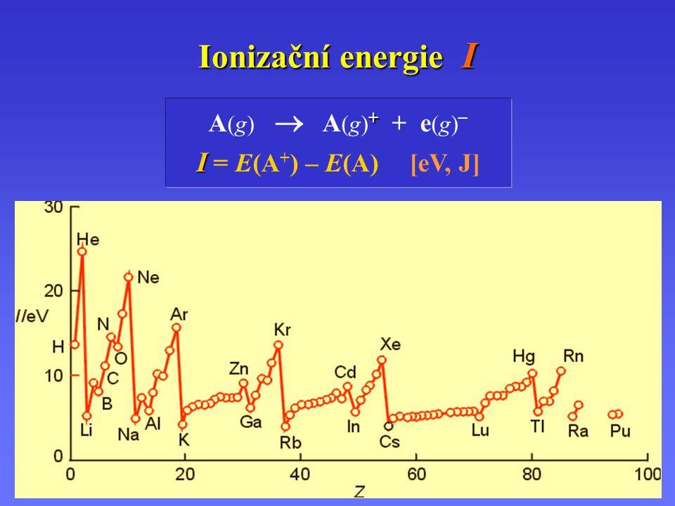 Ionizační energie I A(g)  A(g)+ + e(g)– (1 eV = 96,485 kJ · mol–1)