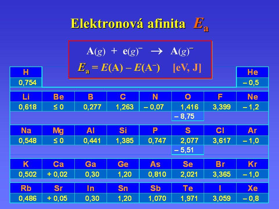 Elektronová afinita Ea