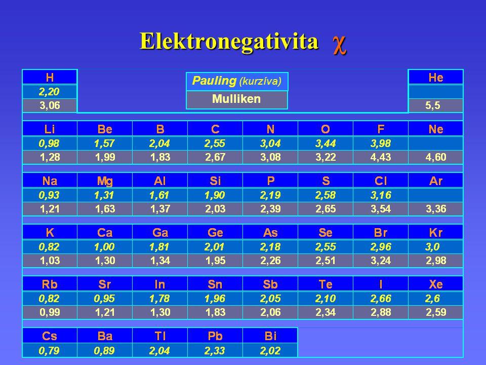 Elektronegativita  Pauling (kurzíva) Mulliken