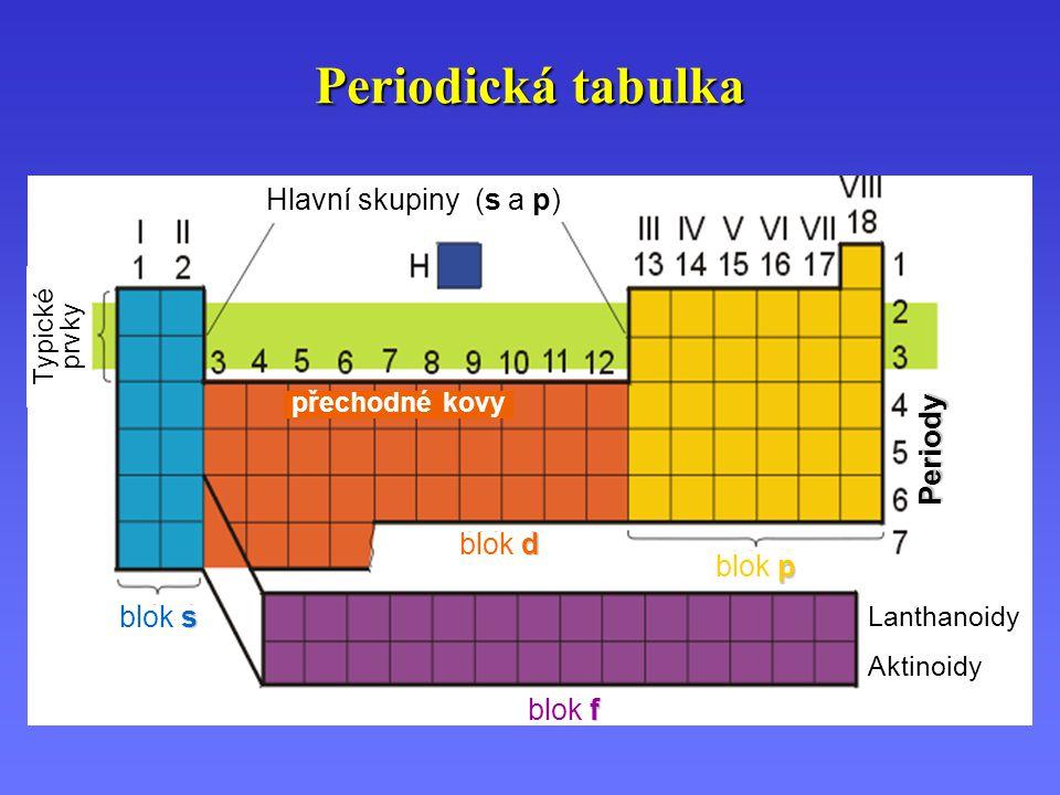 Periodická tabulka Hlavní skupiny (s a p) Periody blok d blok p blok s