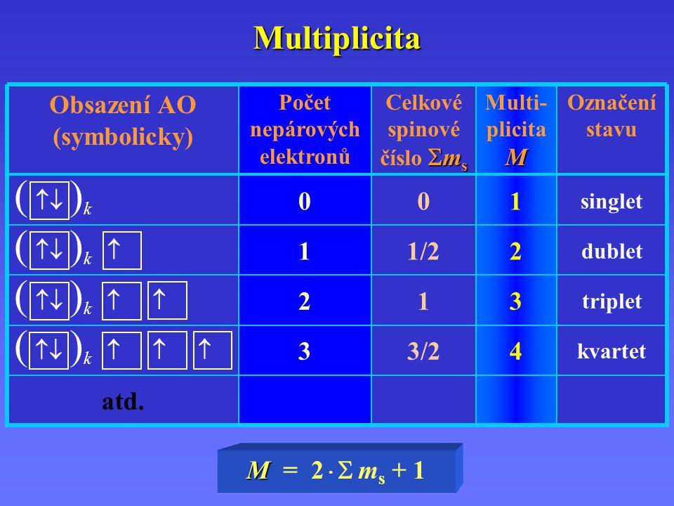 ( )k Multiplicita atd. 4 3/2 3 1 2 1/2 Obsazení AO (symbolicky)