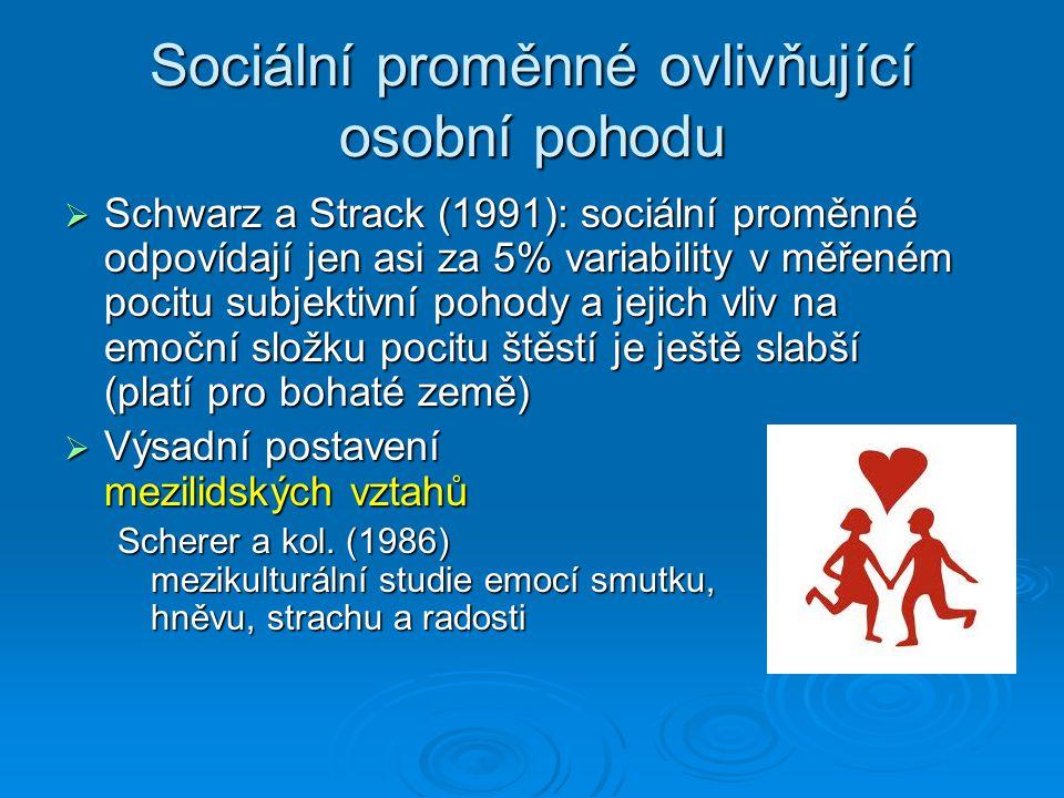 Sociální proměnné ovlivňující osobní pohodu