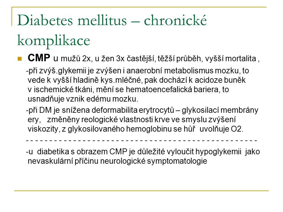 Diabetes mellitus – chronické komplikace