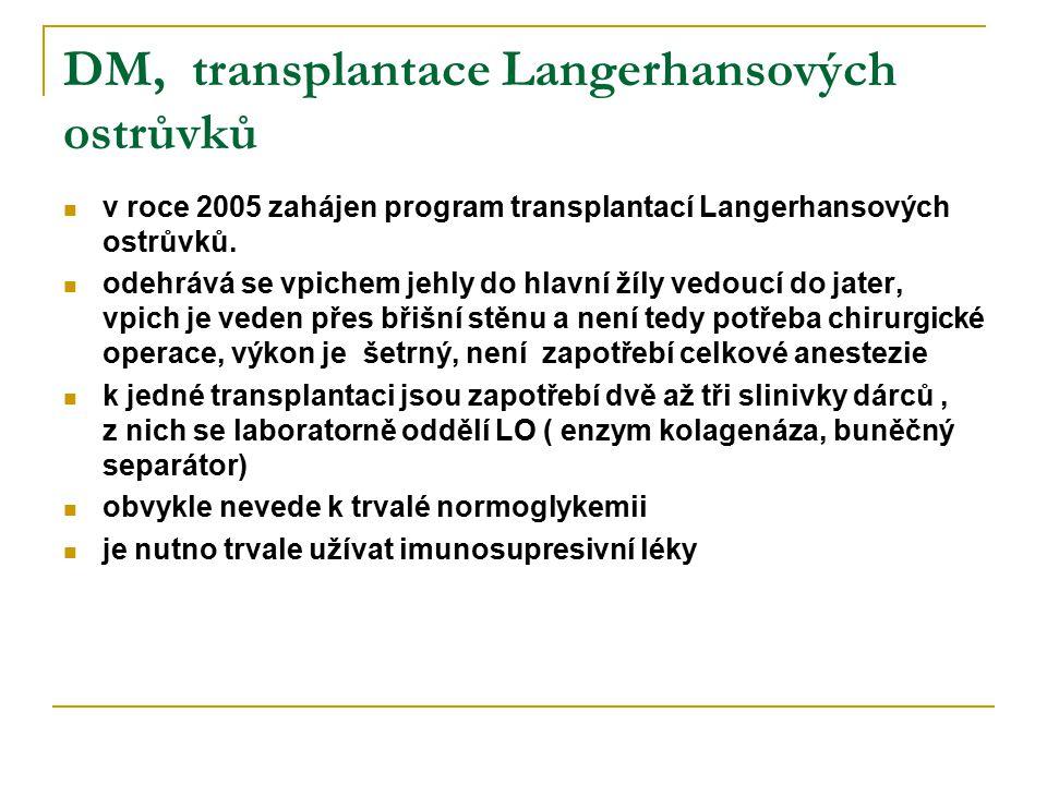 DM, transplantace Langerhansových ostrůvků