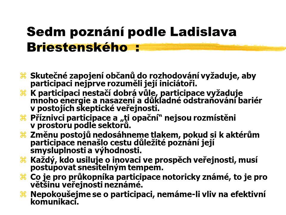 Sedm poznání podle Ladislava Briestenského :