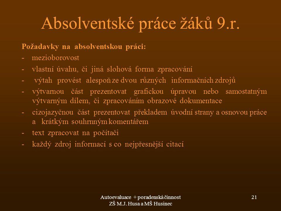 Absolventské práce žáků 9.r.