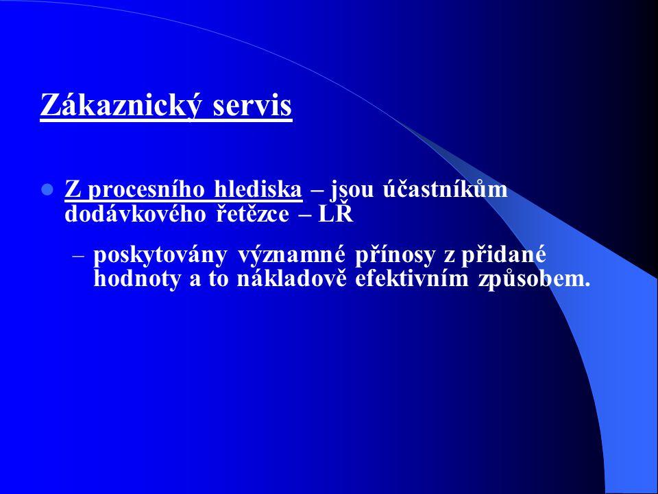 Zákaznický servis Z procesního hlediska – jsou účastníkům dodávkového řetězce – LŘ.