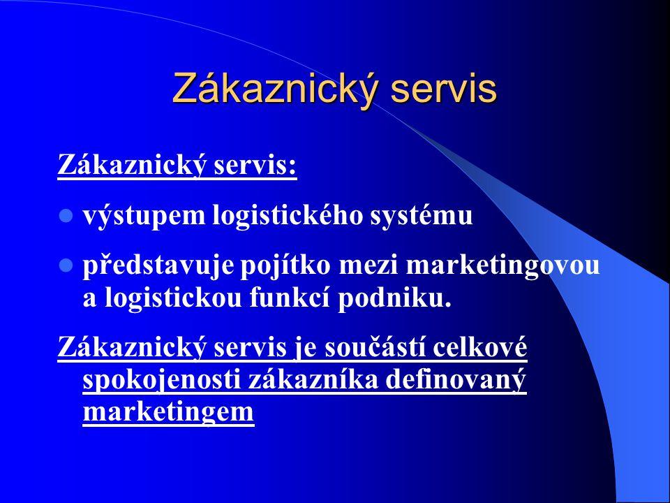 Zákaznický servis Zákaznický servis: výstupem logistického systému