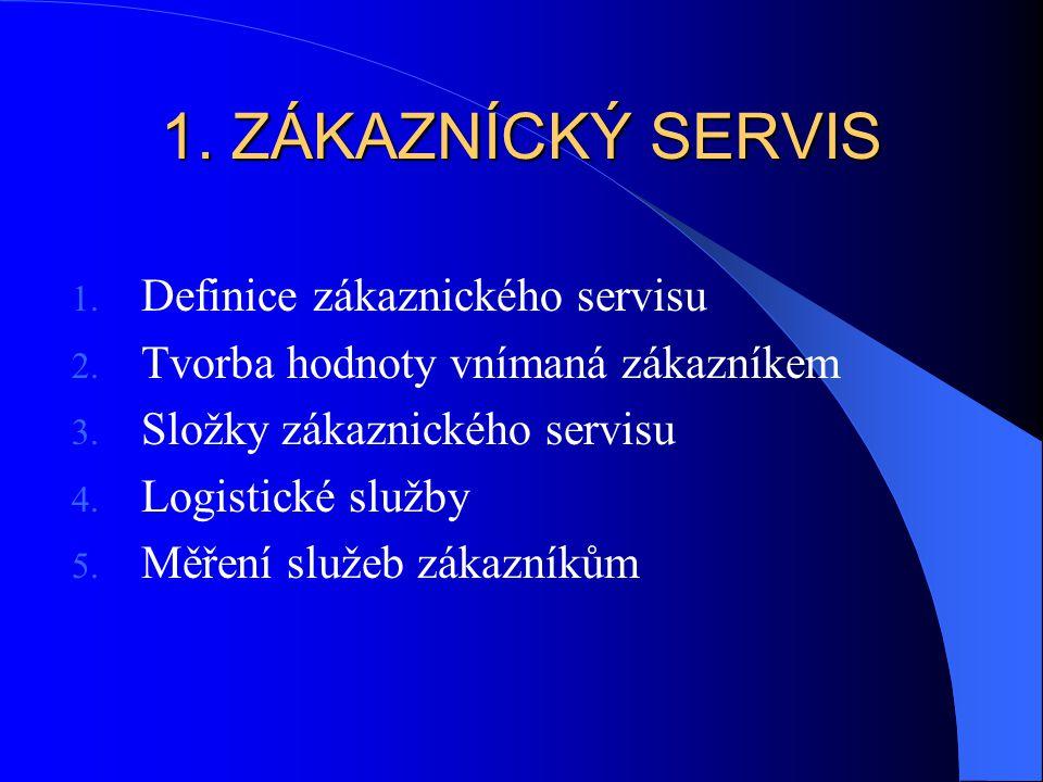 1. ZÁKAZNÍCKÝ SERVIS Definice zákaznického servisu