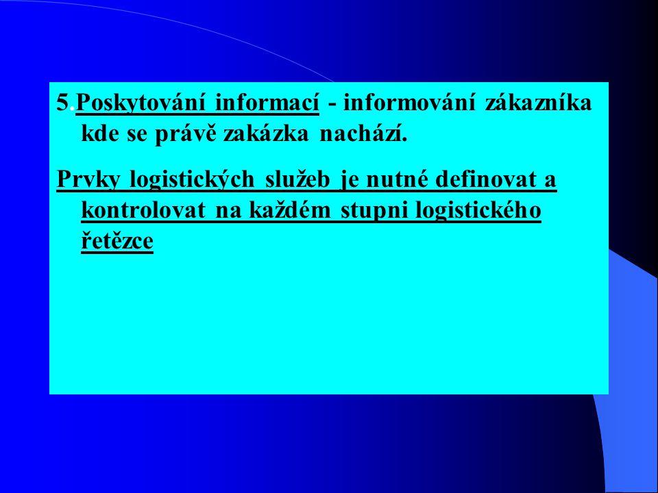 5.Poskytování informací - informování zákazníka kde se právě zakázka nachází.