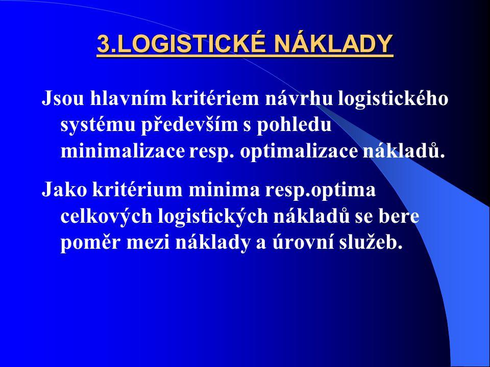 3.LOGISTICKÉ NÁKLADY Jsou hlavním kritériem návrhu logistického systému především s pohledu minimalizace resp. optimalizace nákladů.