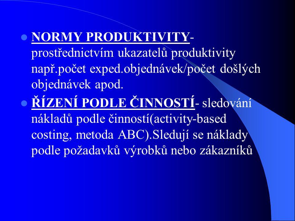 NORMY PRODUKTIVITY- prostřednictvím ukazatelů produktivity např