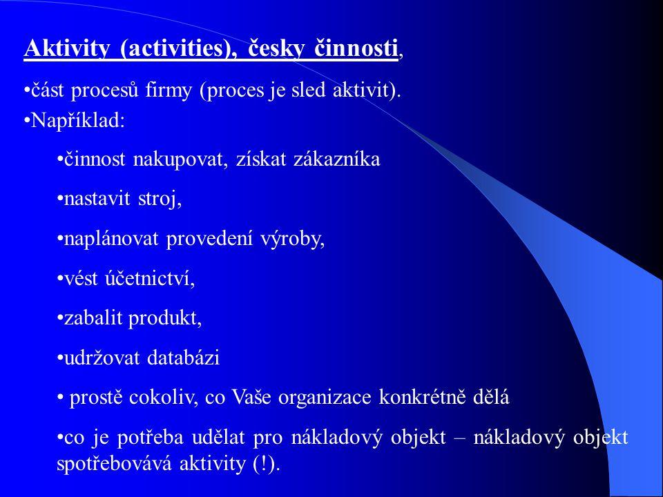 Aktivity (activities), česky činnosti,